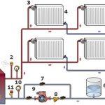 Достоинства и недостатки системы отопления закрытого типа