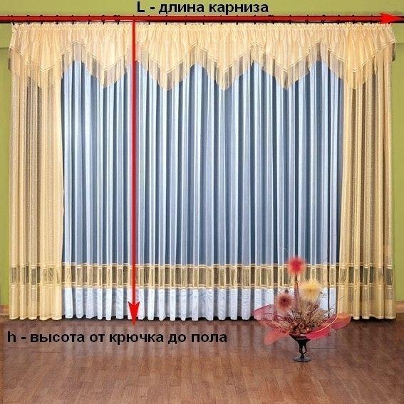 Как снять размеры для штор и рассчитать расход ткани