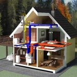Прокладка коммуникаций деревянного дома