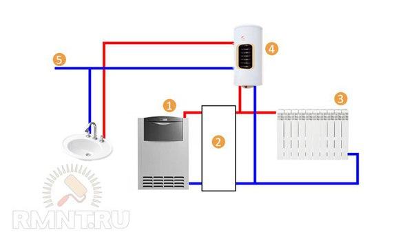 Схемы обвязки котла отопления
