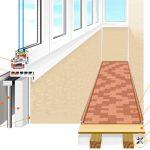 Советы по выбору утеплителя на балкон